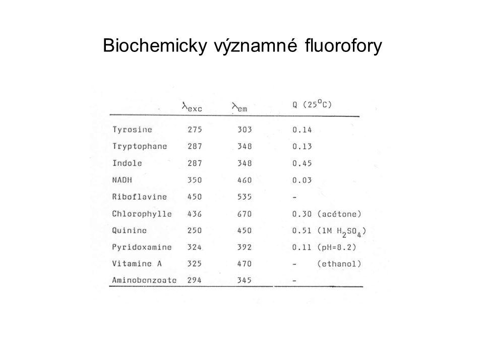 Biochemicky významné fluorofory