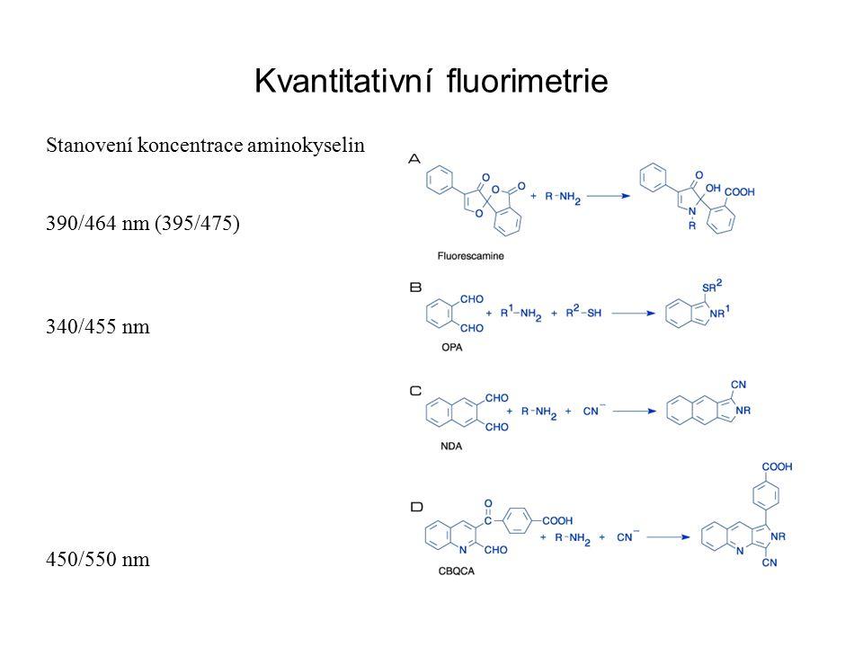 Kvantitativní fluorimetrie Stanovení koncentrace aminokyselin 390/464 nm (395/475) 340/455 nm 450/550 nm