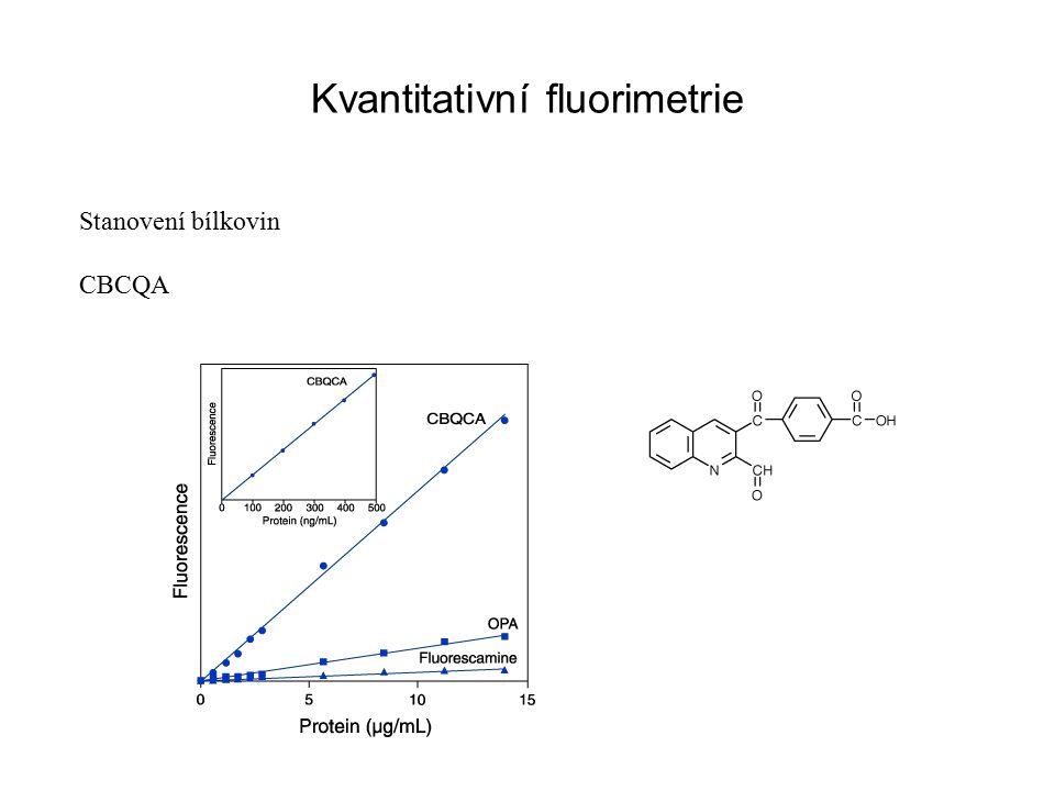 Kvantitativní fluorimetrie Stanovení bílkovin CBCQA