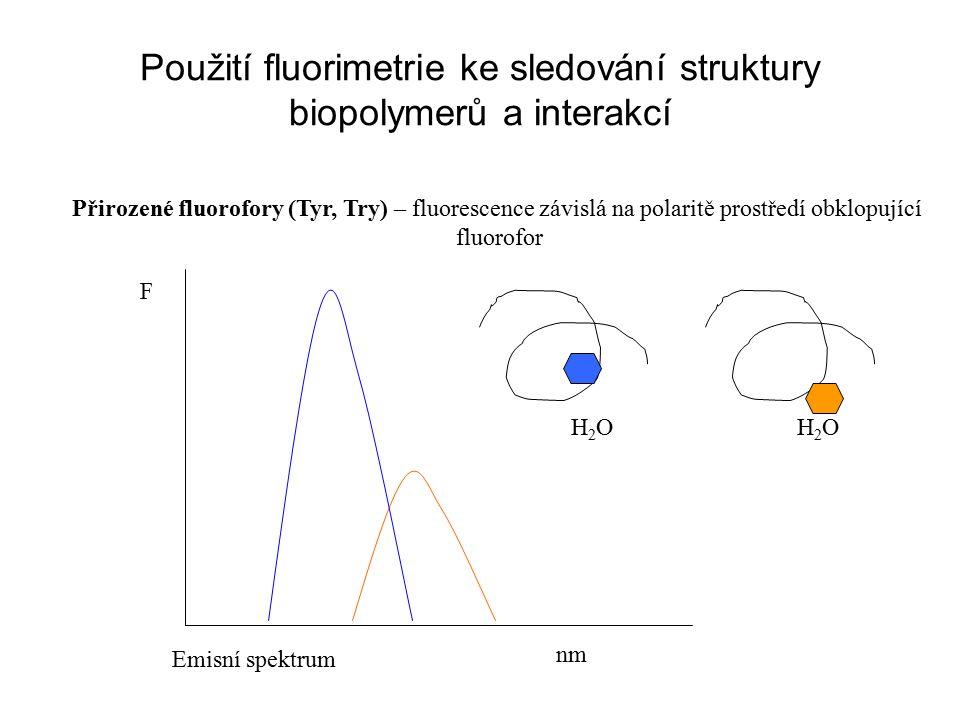 Použití fluorimetrie ke sledování struktury biopolymerů a interakcí Přirozené fluorofory (Tyr, Try) – fluorescence závislá na polaritě prostředí obklo