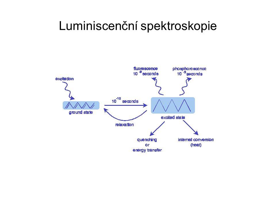 Rotační relaxační čas Fluorescenční anizotropie r = I v – I h I v + 2I h ro/r = 1 + 3  /   střední doba života fluorescence , rotační relaxační čas molekuly ro – anizotropie nepohyblivé molekuly  = V  /RT V objem  viskozita ro/r = 1 + 3  R  /V  r o = (3 cos 2  -1)/5  excitace Polarizace fluorescence p = I h – I v I h + I v