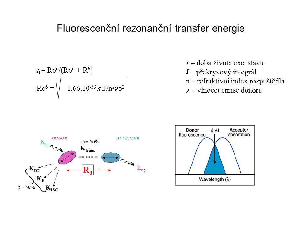 Fluorescenční rezonanční transfer energie  = Ro 6 /(Ro 6 + R 6 ) Ro 6 = 1,66.10 -33. .J/n 2 o 2  – doba života exc. stavu J – překryvový integrál n
