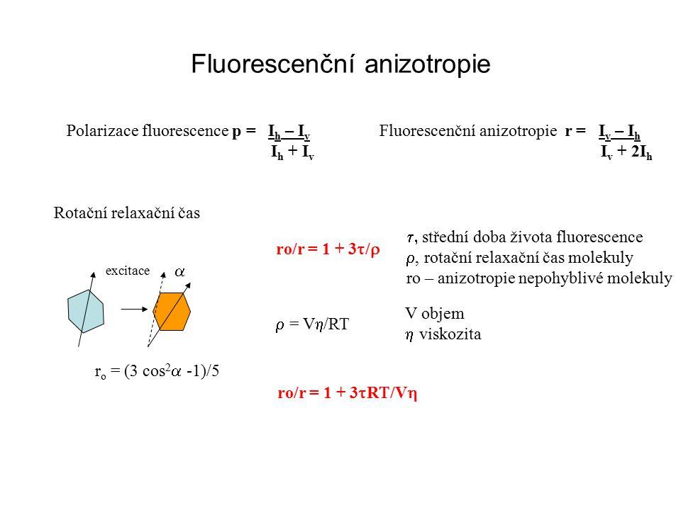 Rotační relaxační čas Fluorescenční anizotropie r = I v – I h I v + 2I h ro/r = 1 + 3  /   střední doba života fluorescence , rotační relaxační č