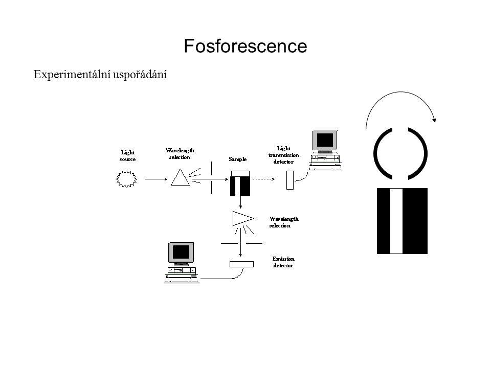Fosforescence Experimentální uspořádání
