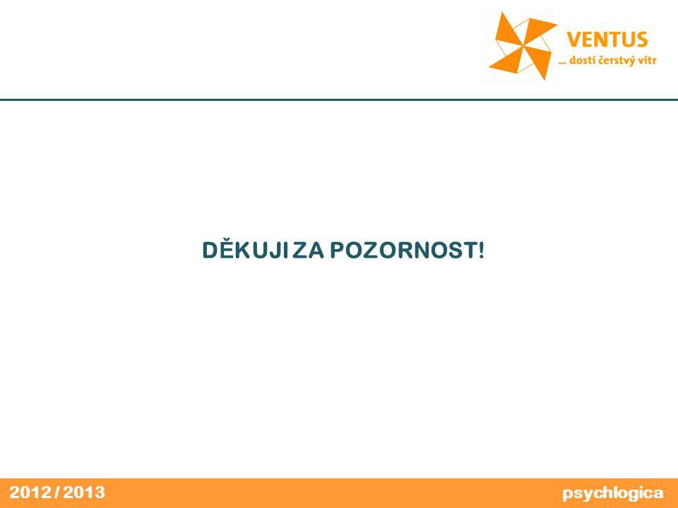 2012 / 2013psychlogica D Ě KUJI ZA POZORNOST!