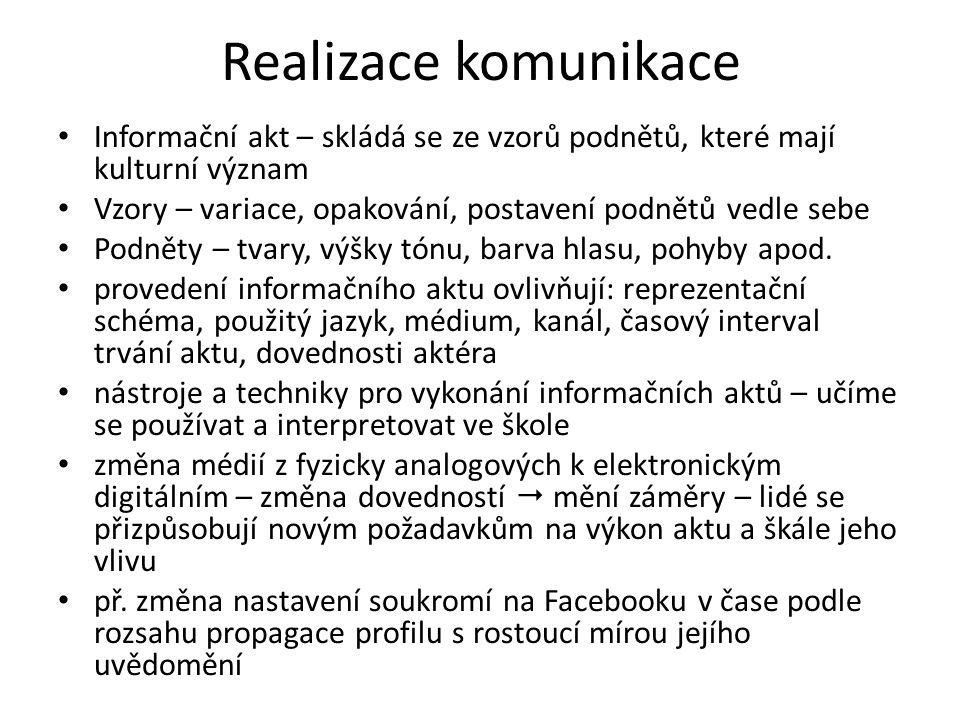 Realizace komunikace kanály: řada přirozených, velké množství umělých různá reprezentační schémata pro tyto kanály – př.