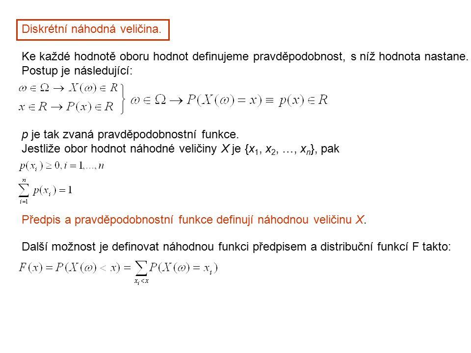 p je tak zvaná pravděpodobnostní funkce. Jestliže obor hodnot náhodné veličiny X je {x 1, x 2, …, x n }, pak Ke každé hodnotě oboru hodnot definujeme