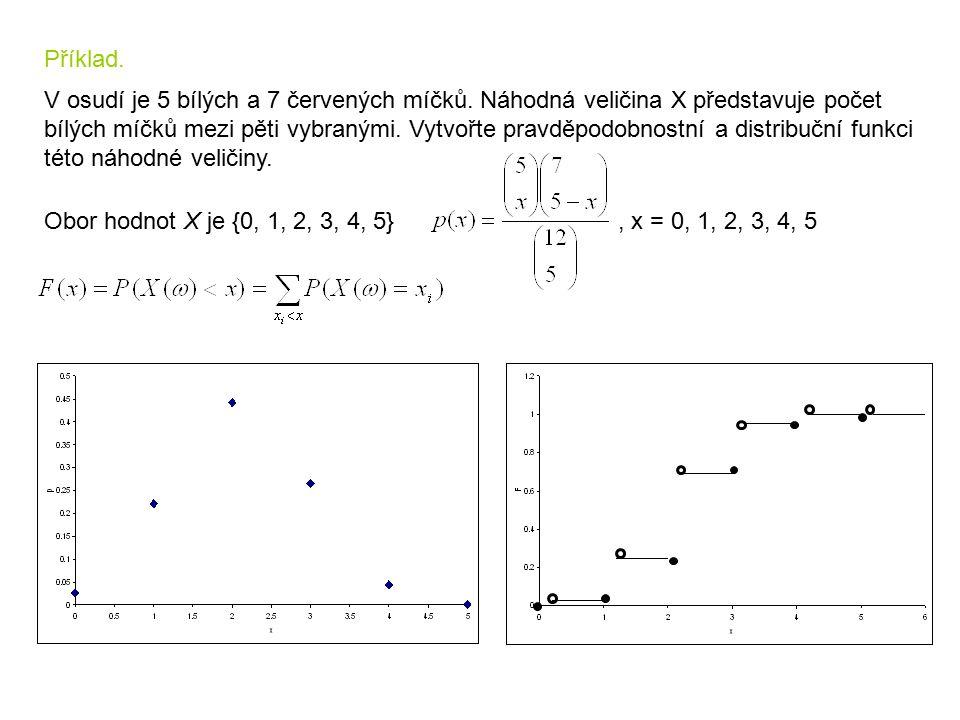 Spojitá náhodná veličina.K popisu se používá distribuční funkce F.
