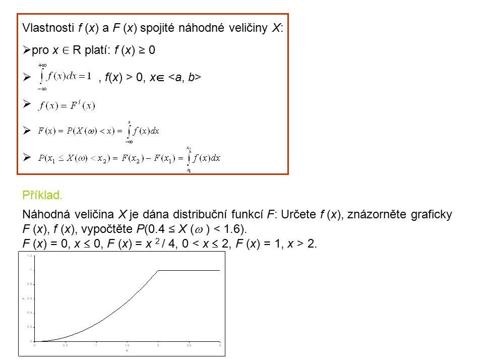 Vlastnosti f (x) a F (x) spojité náhodné veličiny X:  pro x ∈ R platí: f (x) ≥ 0, f(x) > 0, x      Příklad. Náhodná veličina X je dána distribuč
