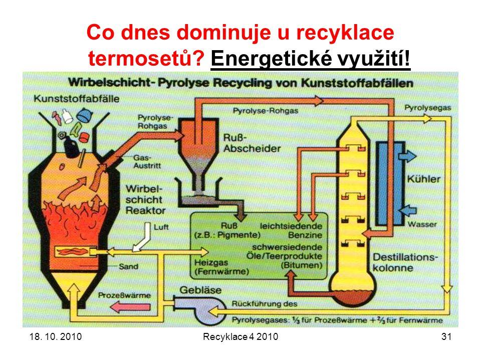 Co dnes dominuje u recyklace termosetů? Energetické využití! 18. 10. 2010Recyklace 4 201031