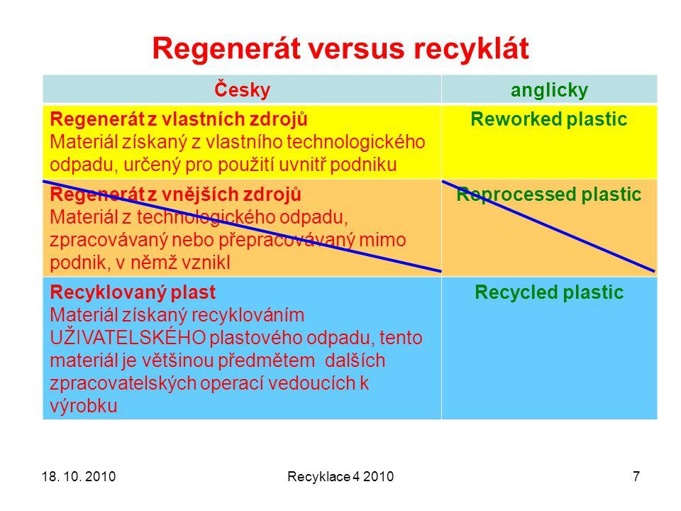 Regenerát versus recyklát Českyanglicky Regenerát z vlastních zdrojů Materiál získaný z vlastního technologického odpadu, určený pro použití uvnitř podniku Reworked plastic Regenerát z vnějších zdrojů Materiál z technologického odpadu, zpracovávaný nebo přepracovávaný mimo podnik, v němž vznikl Reprocessed plastic Recyklovaný plast Materiál získaný recyklováním UŽIVATELSKÉHO plastového odpadu, tento materiál je většinou předmětem dalších zpracovatelských operací vedoucích k výrobku Recycled plastic Recyklace 4 2010718.