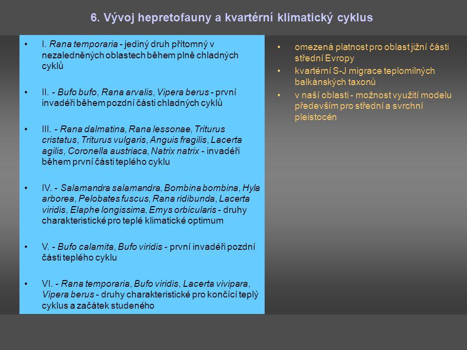6.Vývoj hepretofauny a kvartérní klimatický cyklus I.
