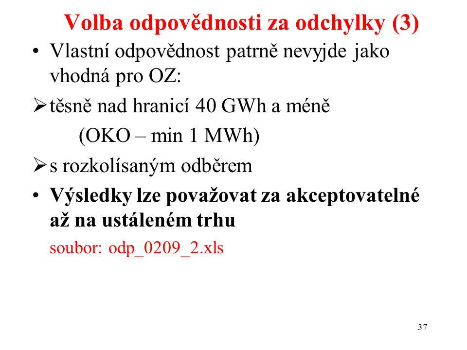 37 Volba odpovědnosti za odchylky (3) Vlastní odpovědnost patrně nevyjde jako vhodná pro OZ:  těsně nad hranicí 40 GWh a méně (OKO – min 1 MWh)  s rozkolísaným odběrem Výsledky lze považovat za akceptovatelné až na ustáleném trhu soubor: odp_0209_2.xls