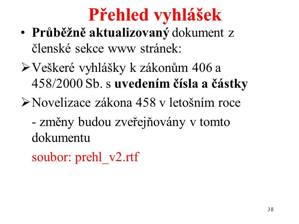 38 Přehled vyhlášek Průběžně aktualizovaný dokument z členské sekce www stránek:  Veškeré vyhlášky k zákonům 406 a 458/2000 Sb.
