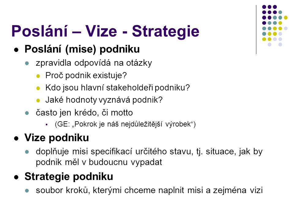 Poslání – Vize - Strategie Poslání (mise) podniku zpravidla odpovídá na otázky Proč podnik existuje.