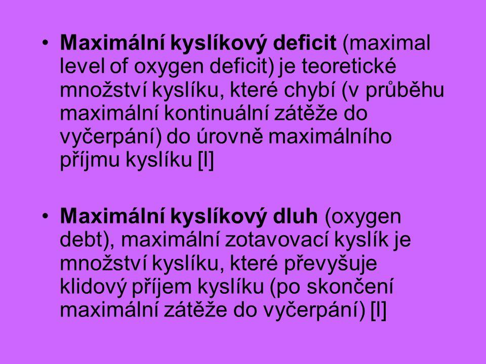 Maximální kyslíkový deficit (maximal level of oxygen deficit) je teoretické množství kyslíku, které chybí (v průběhu maximální kontinuální zátěže do v