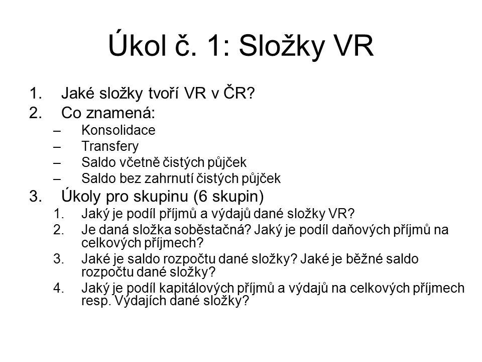 Úkol č. 1: Složky VR 1.Jaké složky tvoří VR v ČR.