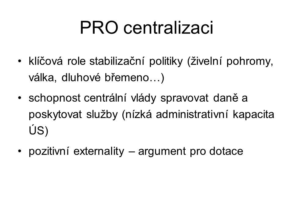 PRO centralizaci klíčová role stabilizační politiky (živelní pohromy, válka, dluhové břemeno…) schopnost centrální vlády spravovat daně a poskytovat služby (nízká administrativní kapacita ÚS) pozitivní externality – argument pro dotace