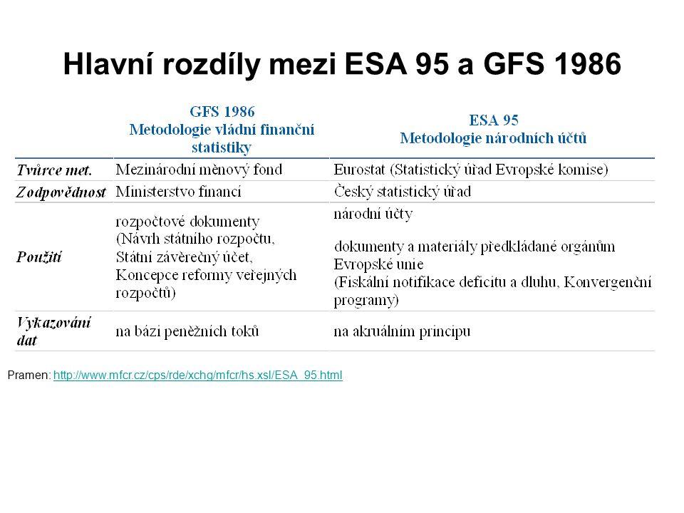 Hlavní rozdíly mezi ESA 95 a GFS 1986 Pramen: http://www.mfcr.cz/cps/rde/xchg/mfcr/hs.xsl/ESA_95.htmlhttp://www.mfcr.cz/cps/rde/xchg/mfcr/hs.xsl/ESA_95.html