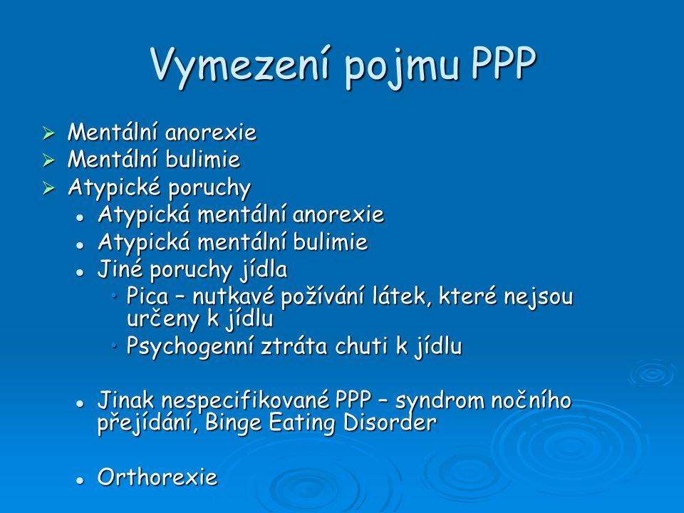 Vymezení pojmu PPP  Mentální anorexie  Mentální bulimie  Atypické poruchy Atypická mentální anorexie Atypická mentální anorexie Atypická mentální b