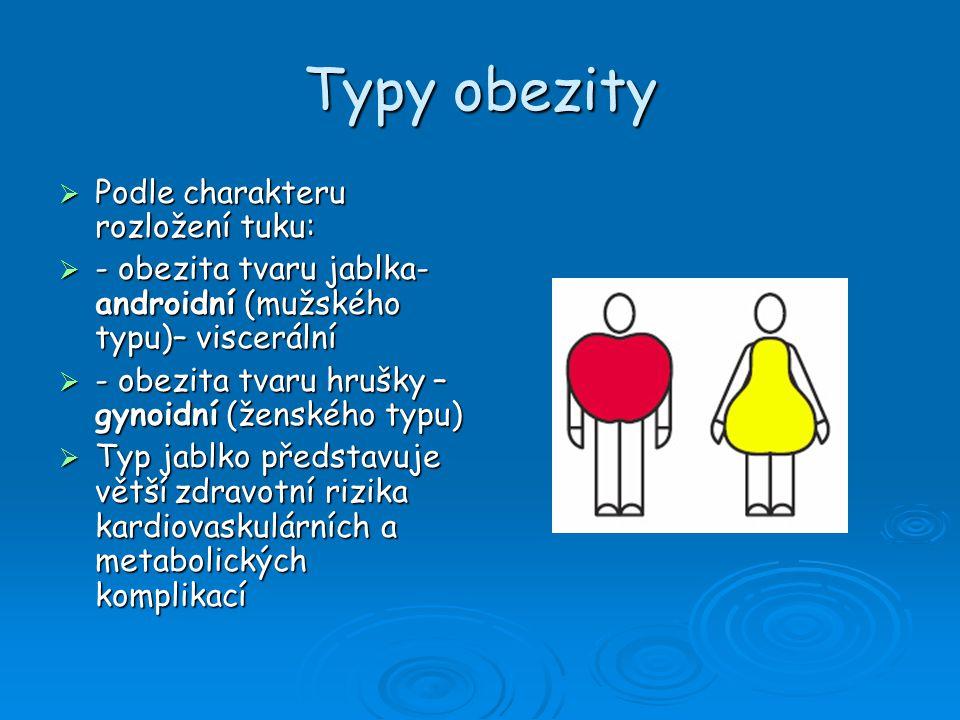 Typy obezity  Podle charakteru rozložení tuku:  - obezita tvaru jablka- androidní (mužského typu)– viscerální  - obezita tvaru hrušky – gynoidní (ž