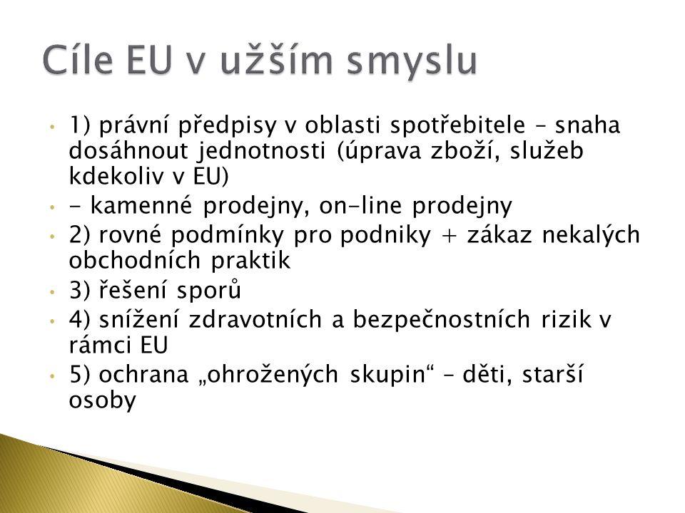 """1) právní předpisy v oblasti spotřebitele – snaha dosáhnout jednotnosti (úprava zboží, služeb kdekoliv v EU) - kamenné prodejny, on-line prodejny 2) rovné podmínky pro podniky + zákaz nekalých obchodních praktik 3) řešení sporů 4) snížení zdravotních a bezpečnostních rizik v rámci EU 5) ochrana """"ohrožených skupin – děti, starší osoby"""