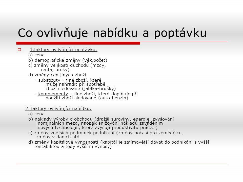 """KONKURENCE, HOSPODÁŘSKÁ SOUTĚŽ, MONOPOL  Pro fungování trhu je konkurence důležitá, pro všechny by měly být stejné podmínky na trhu  Nekalou konkurenci hlídá """"antimonopolní úřad = Úřad pro hospodářskou soutěž se sídlem v Brně  Monopol – výsadní postavení na trhu, diktuje ceny, nemá snahu snižovat náklady…(je na straně nabídky) (totéž je monopson – to je výsadní postavení na trhu na straně poptávky – např."""