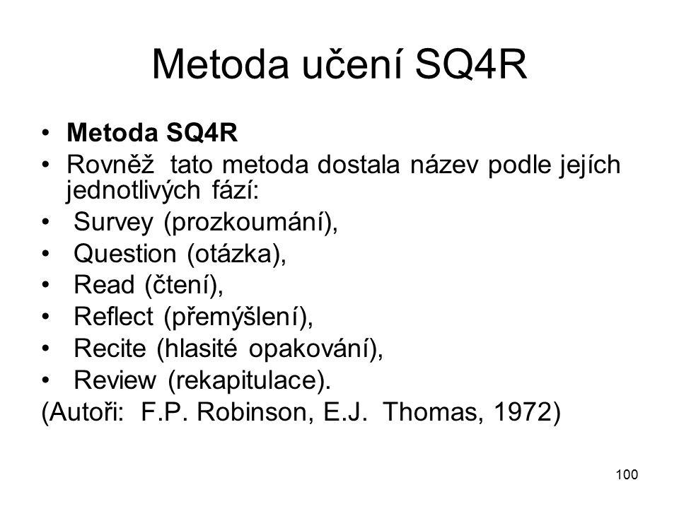 100 Metoda učení SQ4R Metoda SQ4R Rovněž tato metoda dostala název podle jejích jednotlivých fází: Survey (prozkoumání), Question (otázka), Read (čtení), Reflect (přemýšlení), Recite (hlasité opakování), Review (rekapitulace).