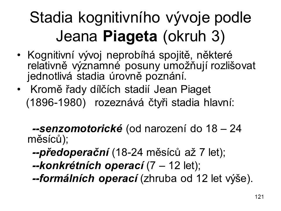 121 Stadia kognitivního vývoje podle Jeana Piageta (okruh 3) Kognitivní vývoj neprobíhá spojitě, některé relativně významné posuny umožňují rozlišovat jednotlivá stadia úrovně poznání.