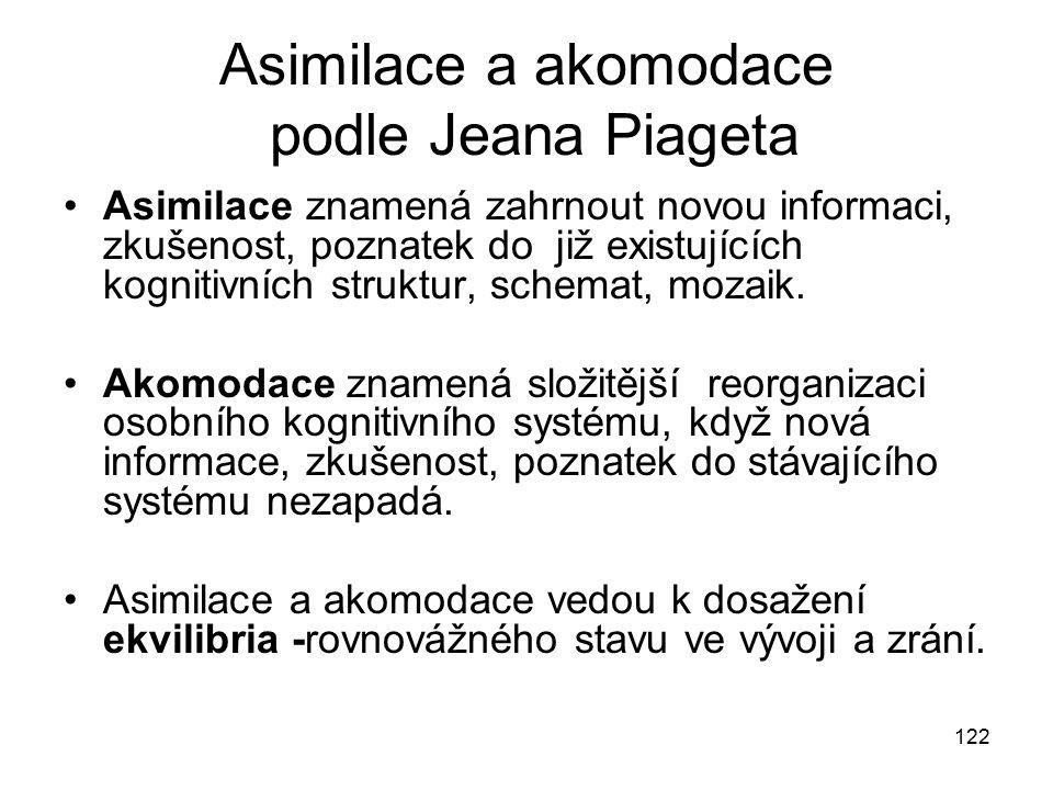 122 Asimilace a akomodace podle Jeana Piageta Asimilace znamená zahrnout novou informaci, zkušenost, poznatek do již existujících kognitivních struktur, schemat, mozaik.