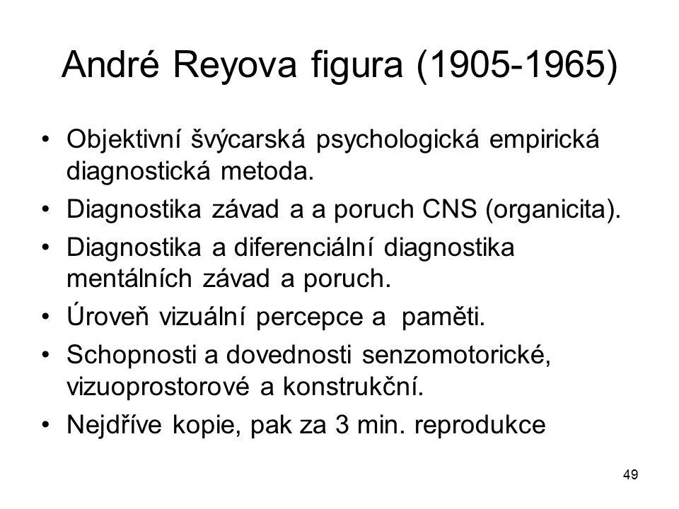 49 André Reyova figura (1905-1965) Objektivní švýcarská psychologická empirická diagnostická metoda.