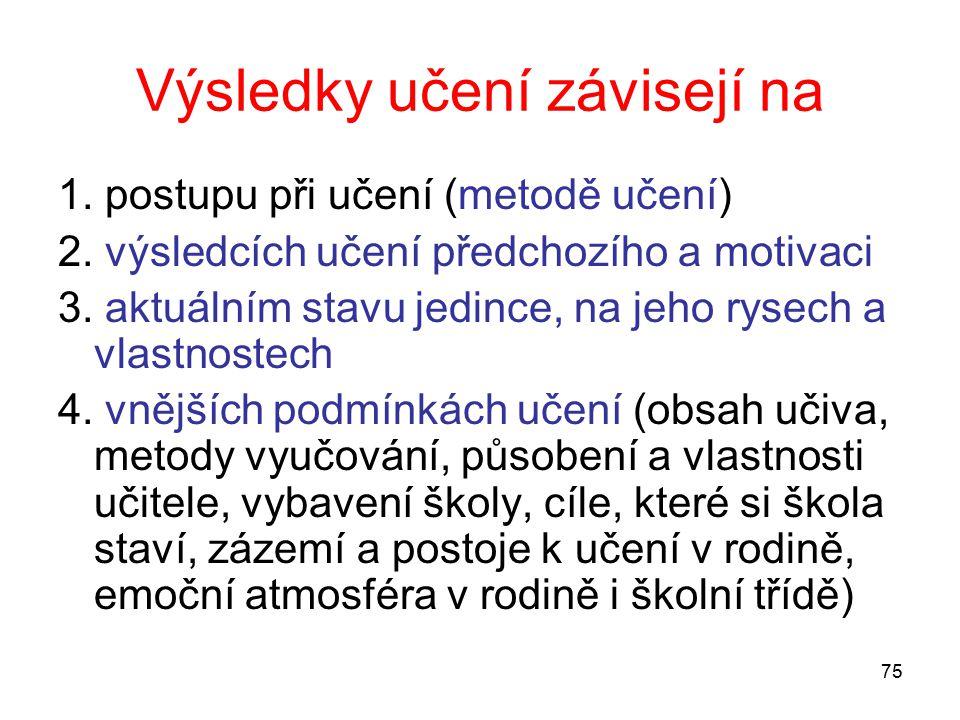 75 Výsledky učení závisejí na 1.postupu při učení (metodě učení) 2.