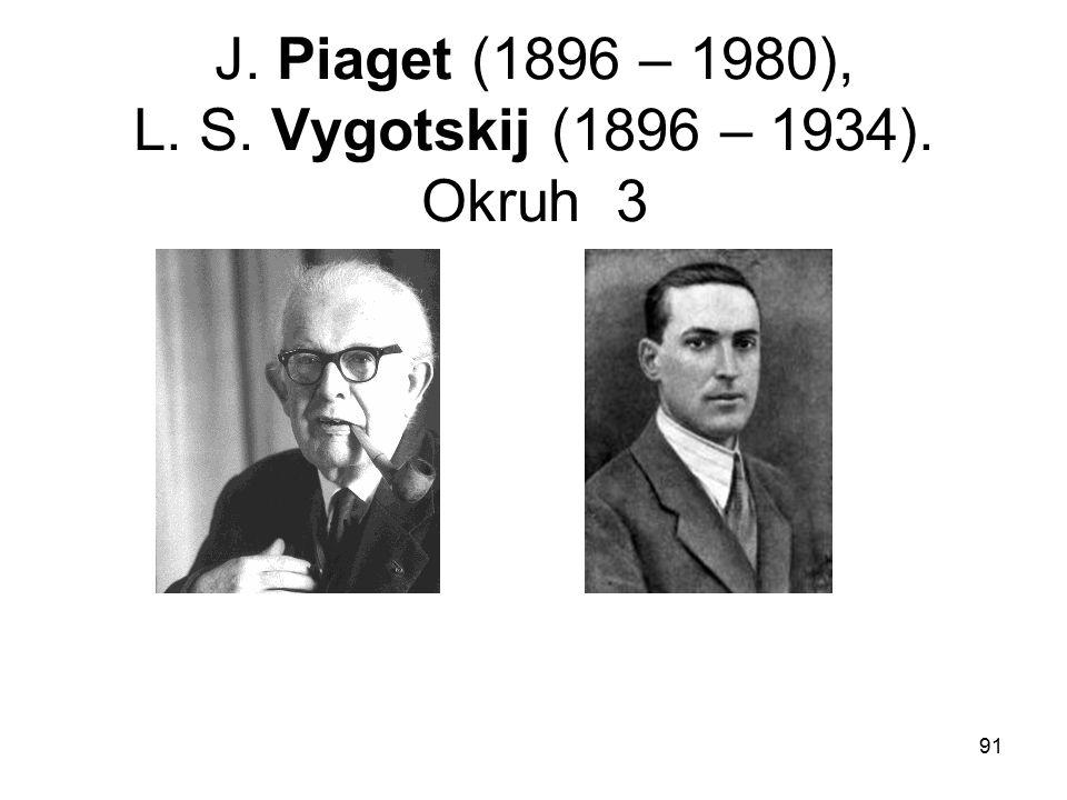91 J. Piaget (1896 – 1980), L. S. Vygotskij (1896 – 1934). Okruh 3