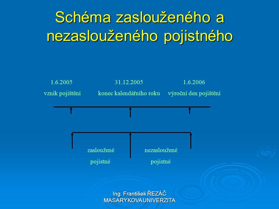 Ing. František ŘEZÁČ MASARYKOVA UNIVERZITA Schéma zaslouženého a nezaslouženého pojistného 1.6.2005 vznik pojištění 31.12.2005 konec kalendářního roku