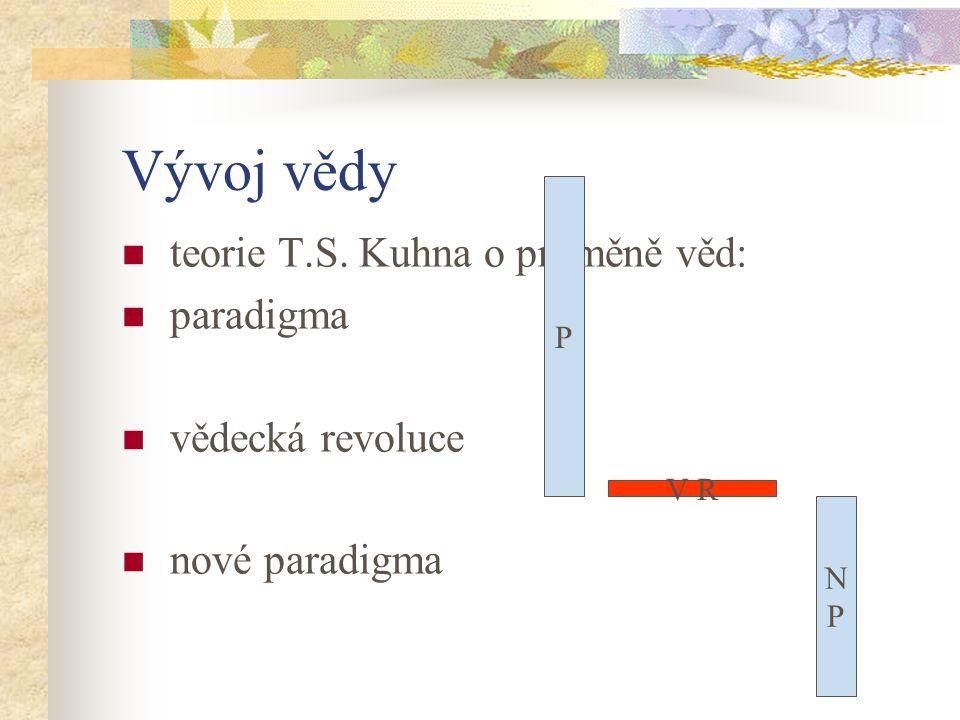 Vývoj vědy teorie T.S. Kuhna o proměně věd: paradigma vědecká revoluce nové paradigma NPNP P V R