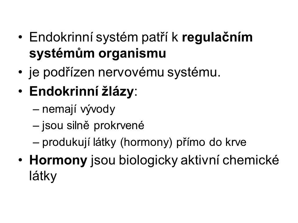 Endokrinní systém patří k regulačním systémům organismu je podřízen nervovému systému. Endokrinní žlázy: –nemají vývody –jsou silně prokrvené –produku