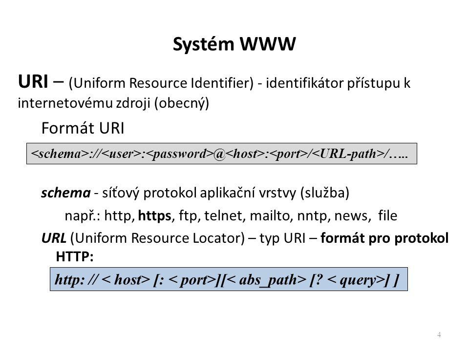 URI – (Uniform Resource Identifier) - identifikátor přístupu k internetovému zdroji (obecný) Formát URI schema - síťový protokol aplikační vrstvy (slu