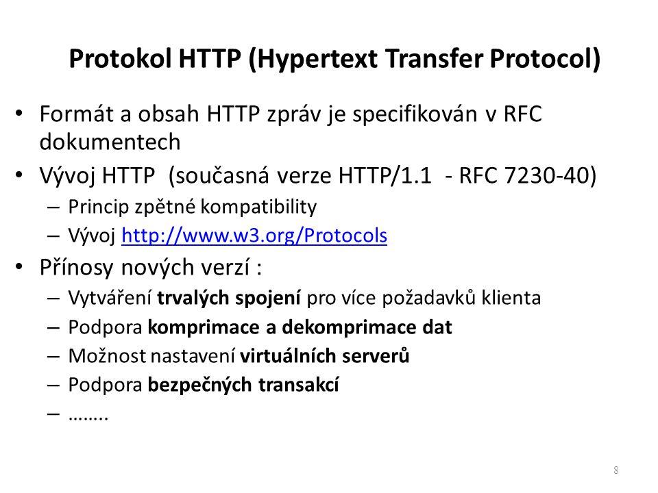 Protokol HTTP (Hypertext Transfer Protocol) Formát a obsah HTTP zpráv je specifikován v RFC dokumentech Vývoj HTTP (současná verze HTTP/1.1 - RFC 7230