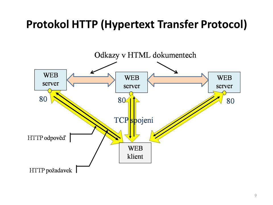 Protokol HTTP (Hypertext Transfer Protocol) 9