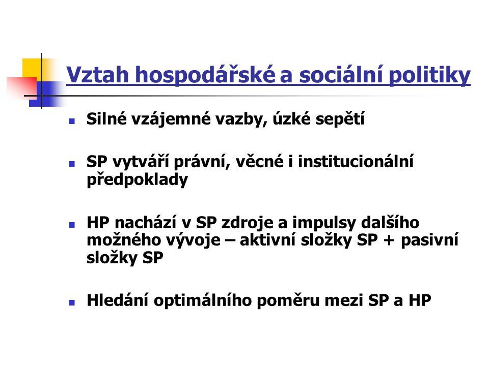Vztah hospodářské a sociální politiky Silné vzájemné vazby, úzké sepětí SP vytváří právní, věcné i institucionální předpoklady HP nachází v SP zdroje