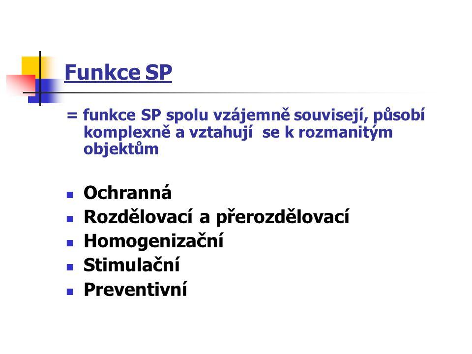 Funkce SP = funkce SP spolu vzájemně souvisejí, působí komplexně a vztahují se k rozmanitým objektům Ochranná Rozdělovací a přerozdělovací Homogenizač