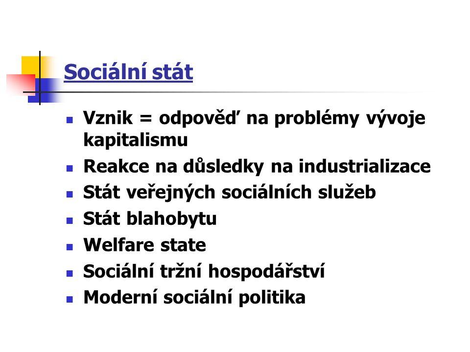 Sociální stát Vznik = odpověď na problémy vývoje kapitalismu Reakce na důsledky na industrializace Stát veřejných sociálních služeb Stát blahobytu Wel