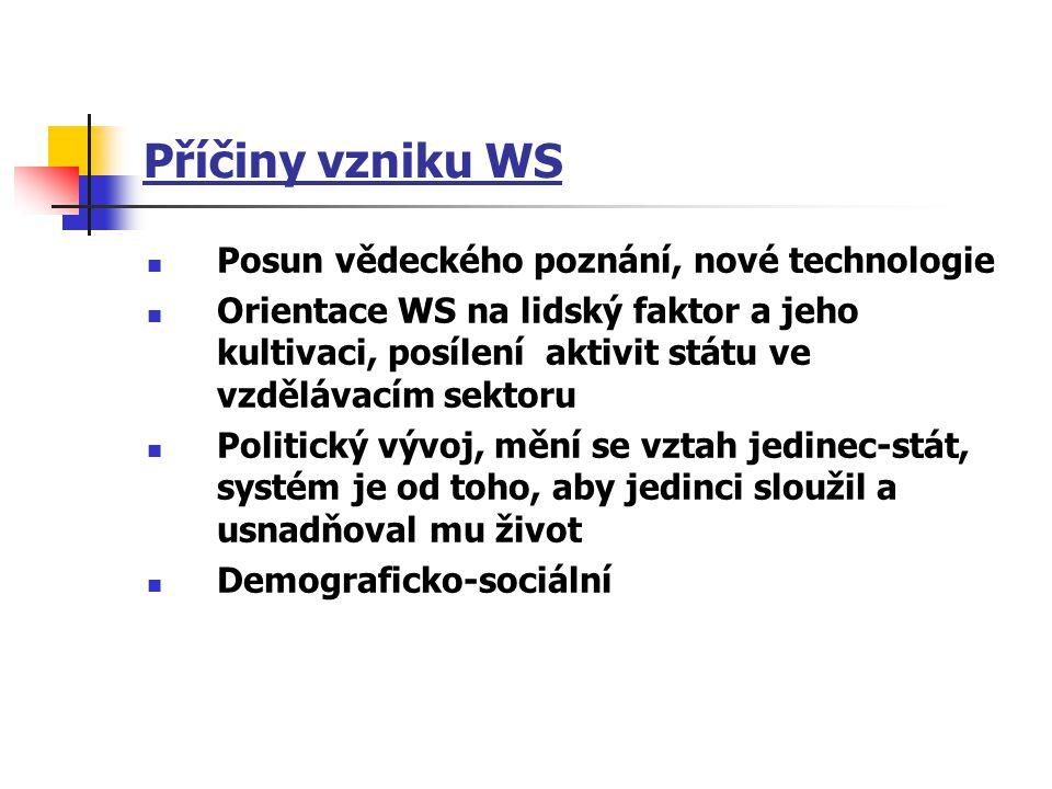 Příčiny vzniku WS Posun vědeckého poznání, nové technologie Orientace WS na lidský faktor a jeho kultivaci, posílení aktivit státu ve vzdělávacím sekt