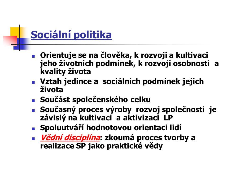 Sociální politika Orientuje se na člověka, k rozvoji a kultivaci jeho životních podmínek, k rozvoji osobnosti a kvality života Vztah jedince a sociáln