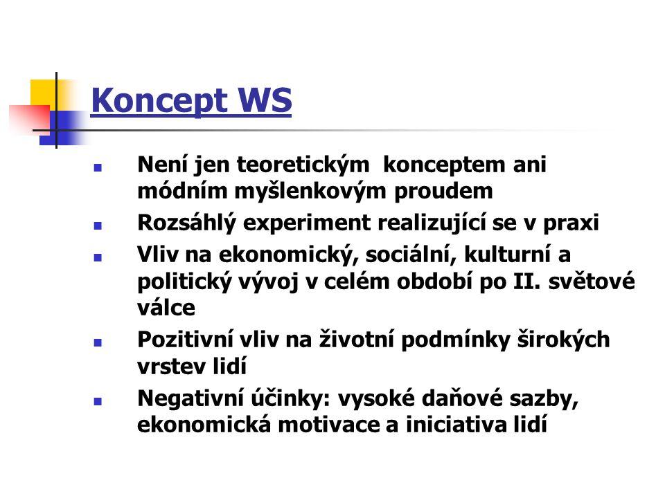 Koncept WS Není jen teoretickým konceptem ani módním myšlenkovým proudem Rozsáhlý experiment realizující se v praxi Vliv na ekonomický, sociální, kult