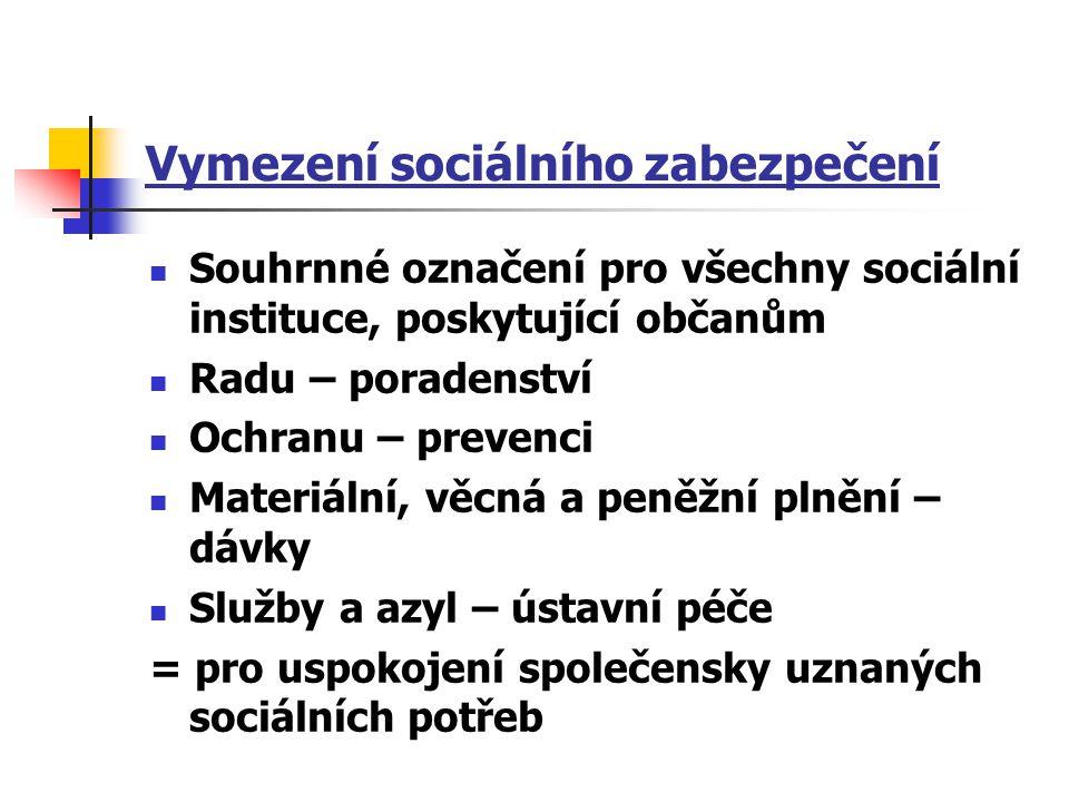 Vymezení sociálního zabezpečení Souhrnné označení pro všechny sociální instituce, poskytující občanům Radu – poradenství Ochranu – prevenci Materiální