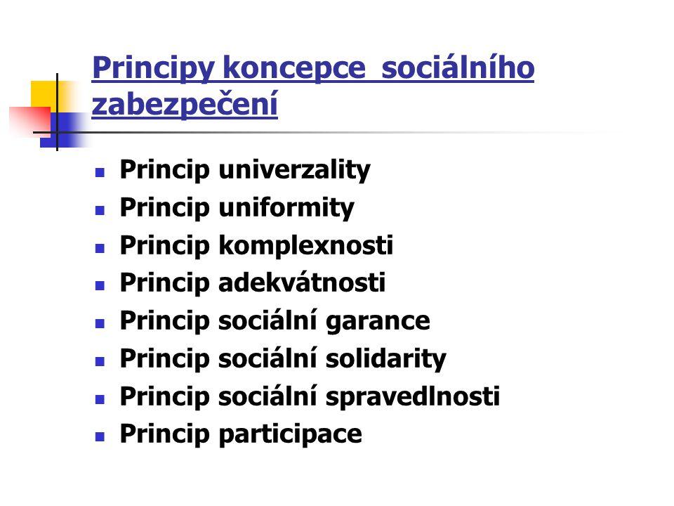 Principy koncepce sociálního zabezpečení Princip univerzality Princip uniformity Princip komplexnosti Princip adekvátnosti Princip sociální garance Pr