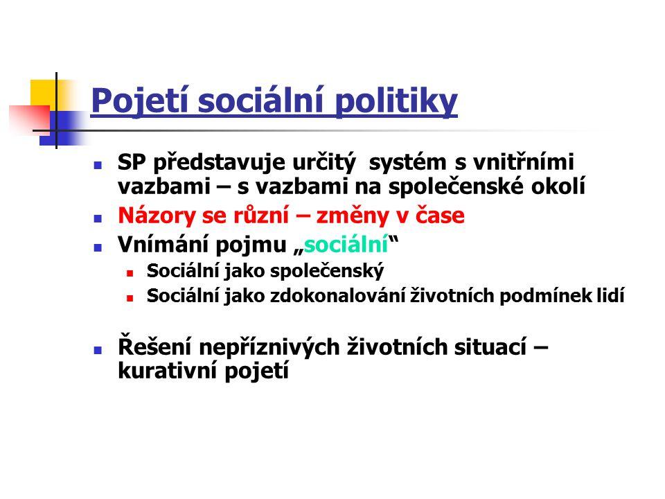 Pojetí sociální politiky SP představuje určitý systém s vnitřními vazbami – s vazbami na společenské okolí Názory se různí – změny v čase Vnímání pojm