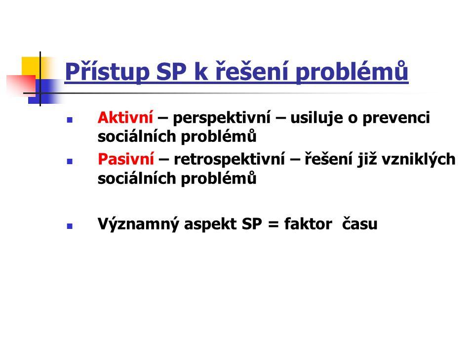 Přístup SP k řešení problémů Aktivní – perspektivní – usiluje o prevenci sociálních problémů Pasivní – retrospektivní – řešení již vzniklých sociálníc
