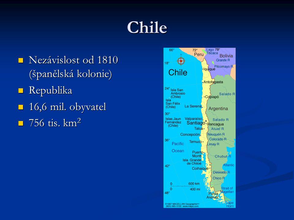 Chile – vnitřní podmínky Poloha Poloha nevýhodný tvar území státu, nedostupné horské oblasti, obtížné spojení, výhoda blízkosti pobřeží (obchod), poměrně izolovaná poloha nevýhodný tvar území státu, nedostupné horské oblasti, obtížné spojení, výhoda blízkosti pobřeží (obchod), poměrně izolovaná poloha Zdroje Zdroje velká rozmanitost podnebí a krajiny, převážně hornatá země, rozmanité zemědělství velká rozmanitost podnebí a krajiny, převážně hornatá země, rozmanité zemědělství značné zdroje mědi (1.